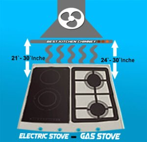 Chimney-Height-From-electric-or-gas-stove