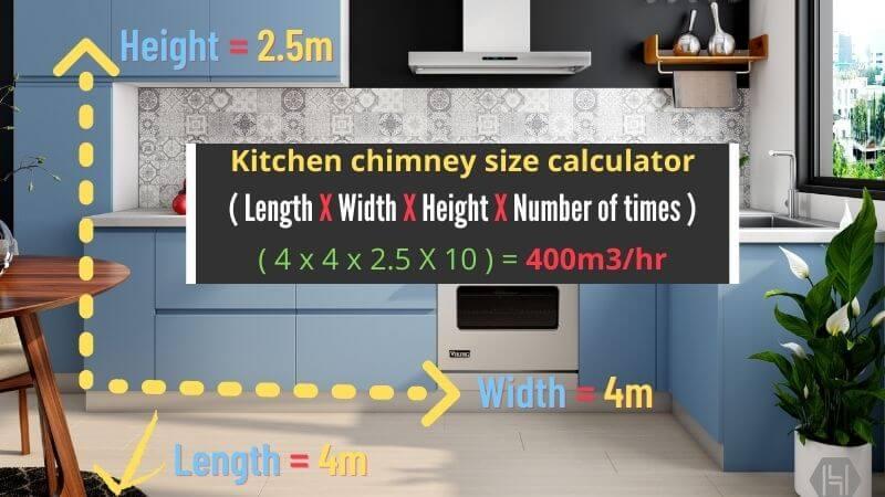 Kitchen-chimney-size-calculator